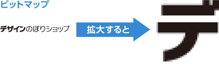 ビットマップ03
