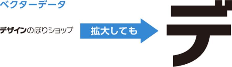 ベクターデータ説明02